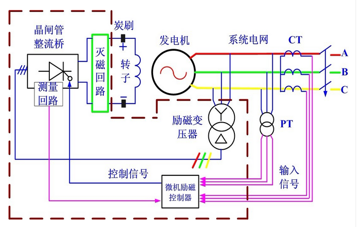tcl -pwl37c电源电路图